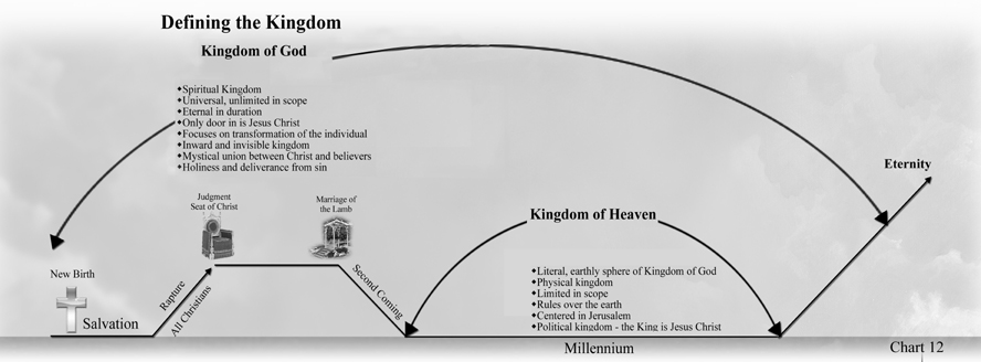 the kingdom associated with goodness articles